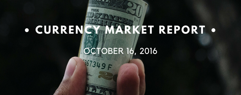 currency market report